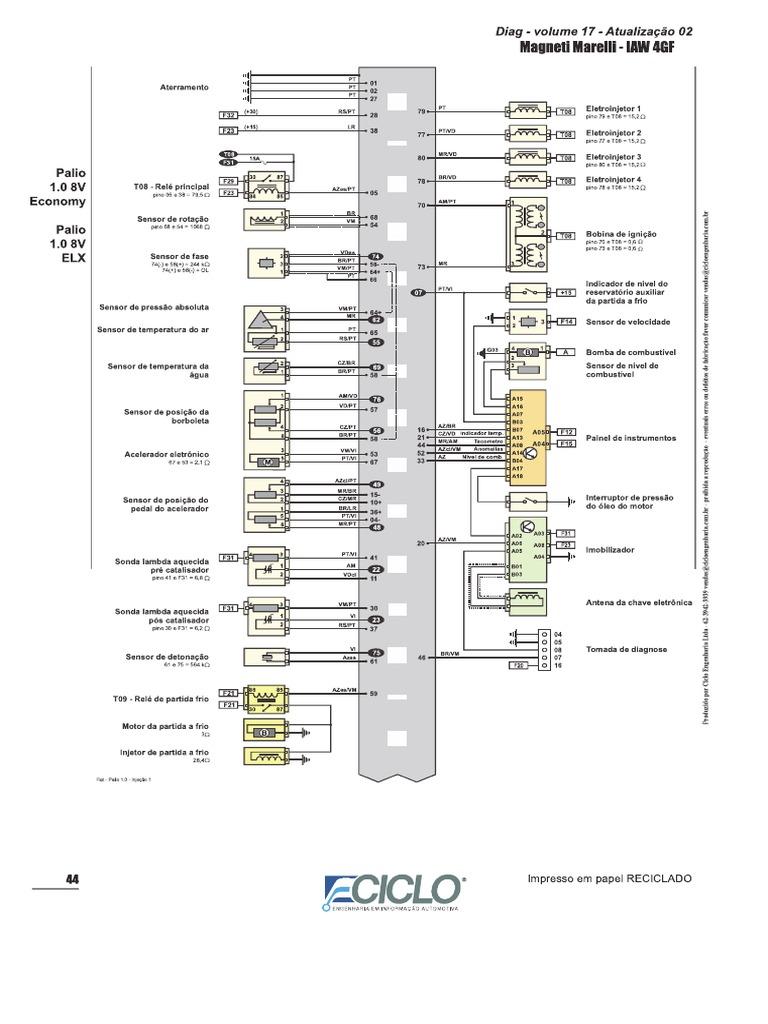diagrama el u00e9trico iaw