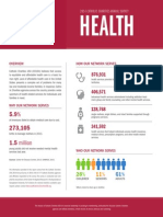2014 Annual Survey - Health