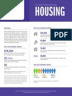 2014 Annual Survey - Housing