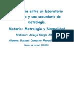 Diferencia entre un laboratorio primario y uno secundario de metrología