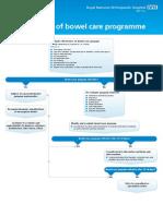 14-149 Rnoh Flowchart Bowel Movement Scp Evaluation Release 2
