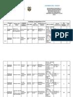 Agenda Del Curso 2015 - IIf