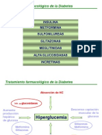 Tx Farmacologico de la diabetes.ppt