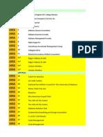 List of Get on Board Day organizations 2015