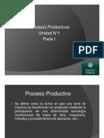 Procesos productivos 1