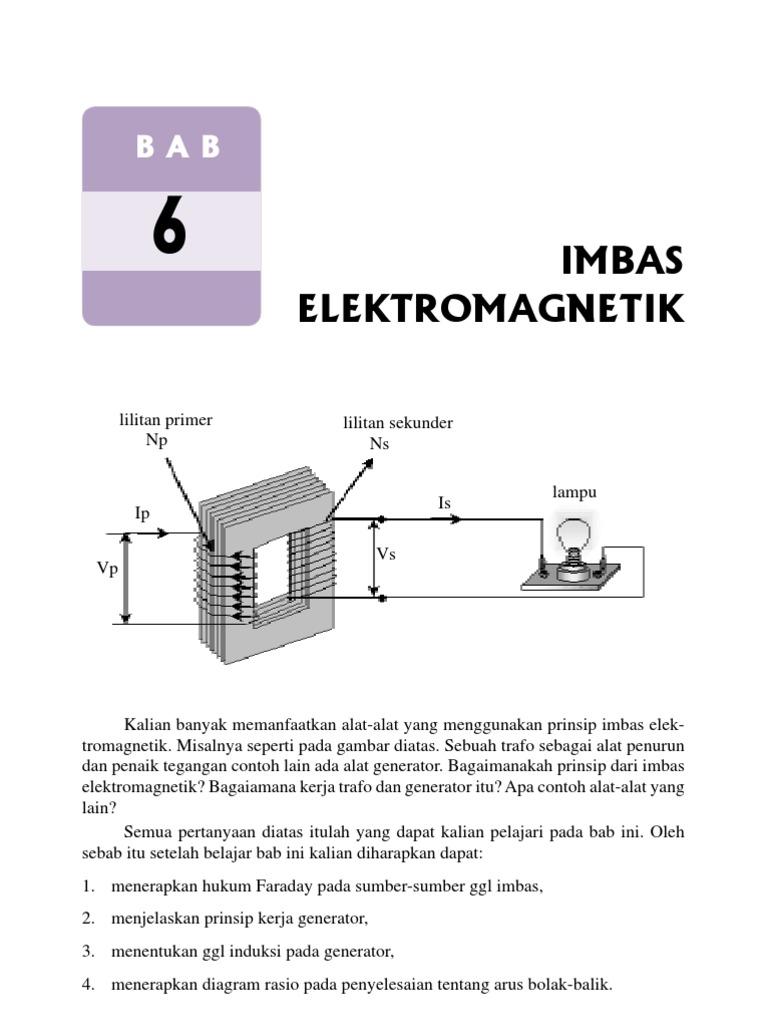 Imbas elektromagnetik ccuart Gallery