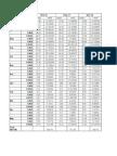 Final Discharge Data