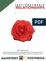 Mainstreet - Relationships - Summer