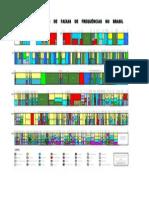 Quadro de Atribuições de Faixas de Frequências No Brasil - Março 2015