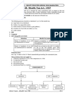 Basics of Wealt tax exc