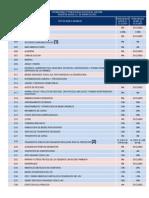OPERACIONES Y PORCENTAJES SUJETOS AL SISTEMA.docx