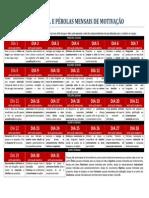 10-DISCIPULADO-FERRAMENTA-E-DEVOCIONAL-E-PEROLAS-MENSAIS-DE-MOTIVACAO.pdf