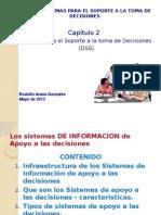+ + + SISTEMAS DE SOPORTE A LAS DECISIONES--- CAP 2. Sistemas de soporte
