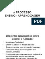 SITE - Processo Ensino_aprendizagem