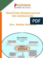 Desarrollo Biopsicosocial Del Adolescente Dra Melba Alvarez2470