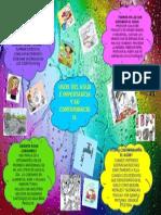 Mapa Mental de La Lec. 1