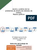 formulación y analisis de los problemas de diseño