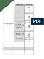 Normas y Parametros Para Anlisis de Leche