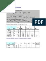 Calculo numerico derivadas e integrales