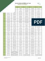 Plano Leitura Biblia Modelo 02 Cronologico