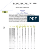 Properties of Steel Table - Engineer's Handbook