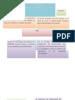 sistemas mapa conceptual