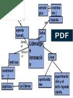 Mapa Innovacion Ssg.itla.
