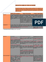 QUADRO COMPARATIVO SOBRE OS TIPOS DE PRISÕES.pdf