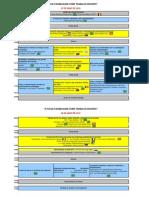 Cronograma Congresso 01_03_10_ português