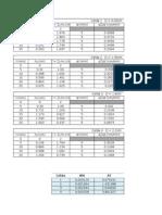 LIQ III P1 Graficas Calculo