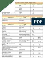 unidadesdemedidaenelsistemainternacional-110214071123-phpapp01