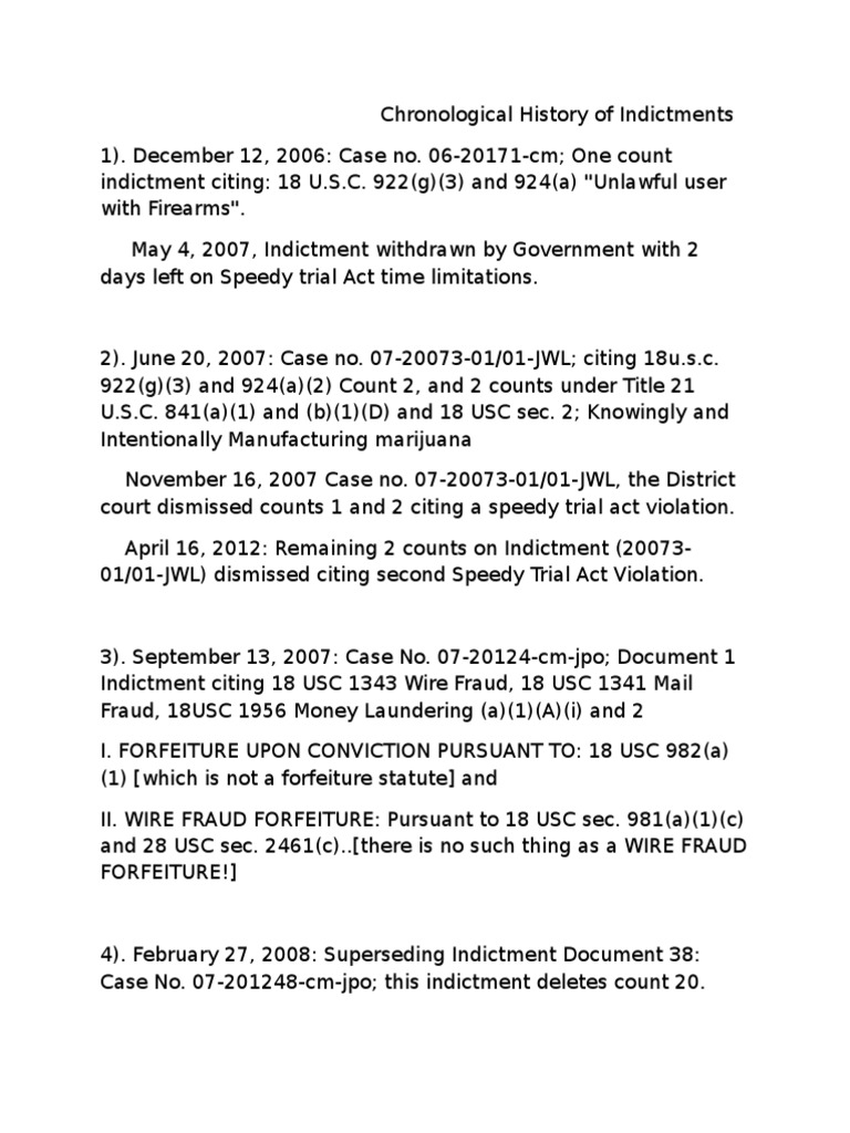 Chronological History of Unlawful Federal Indictments Against the ...