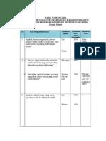 6.-Hasil-Wawancara-Analisis-Kebutuhan-pada-siswa (1)