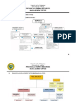 3 PTESO_Org Structure Old and New_Revised_V1