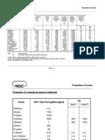 NGC - Properties of Gasses