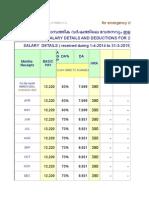 Ectax Malayalam 2015 Original (1)
