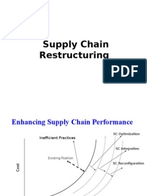 Supply Chain Restructuring | Inventory | Supply Chain Management