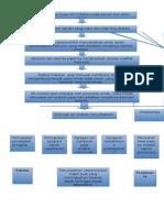 Patof sindroma preeklamsia