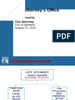 City Attorney's Office 2016 Budget Presentation