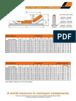 Lorbrand - SABS Idlers.pdf