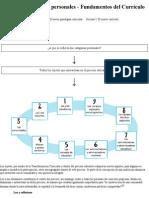 Categorías Personales - Fundamentos Del Currículo - CNB