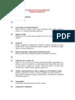 Clasificacion de Materiales Para Artículos Adquiridos Anexo 1