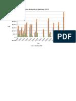Bic Assgnmnt 2015 Excel