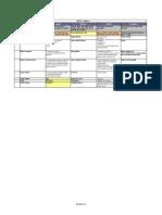 LSS GB SIPOC Diagram Johnson Anderson2