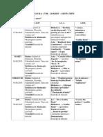 Planificare Saptamanala, 17-21.08.2015