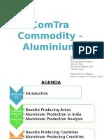 Aluminium India
