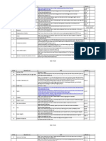 Analysis of Current Affairs-Prelims-2015