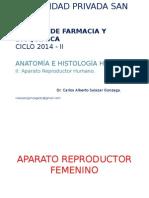 II. Aparato Reproductor Humano