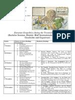 Eurasian Geopolitics During the Twentieth Century Syllabus