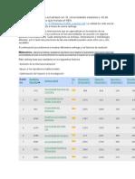 Colombia Cuenta en La Actualidad Con 31 Universidades Estatales y 49 de Carácter Privado